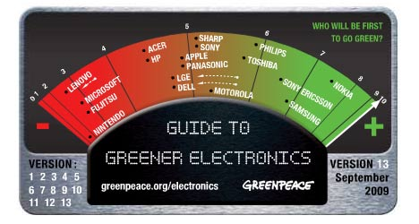 Le « Guide to greener electronique » – Septembre