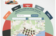 200 km à la ronde, l'application Facebook 100% locavore