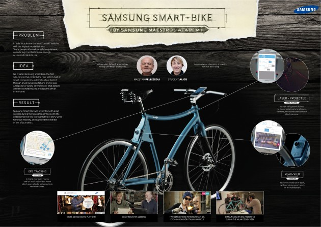 Samsung Smart Bike 2